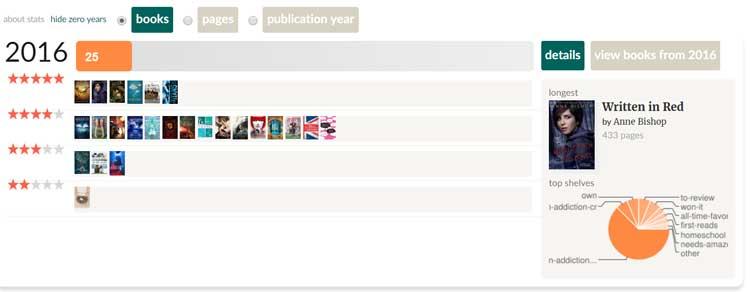 Feb-Reading-Progress