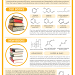 Aroma-Chemistry-The-Smell-of-New-Old-Books-v2-724x1024